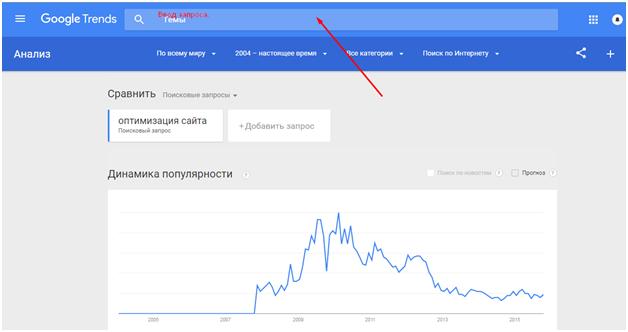 Google_trend2